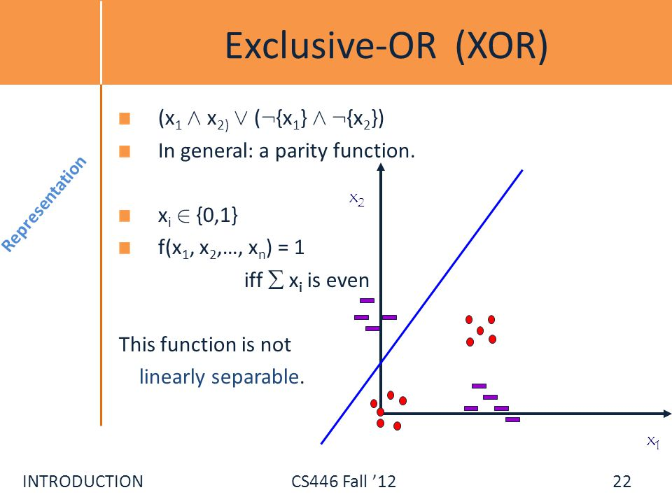 Exclusive-OR (XOR) (x1 Æ x2) Ç (:{x1} Æ :{x2})