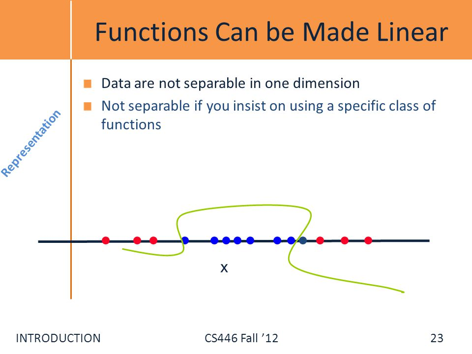 Functions Can be Made Linear