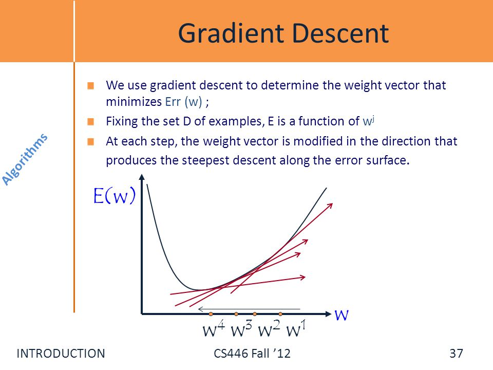 Gradient Descent w w4 w3 w2 w1