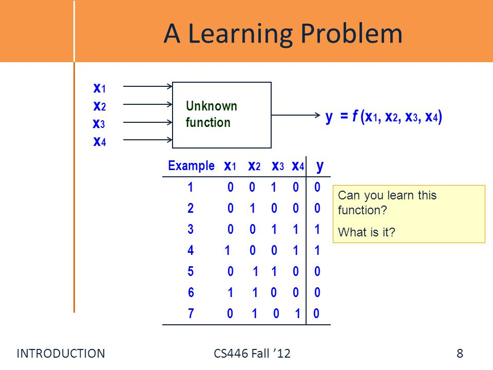 A Learning Problem x1 x2 y = f (x1, x2, x3, x4) x3 x4 Example