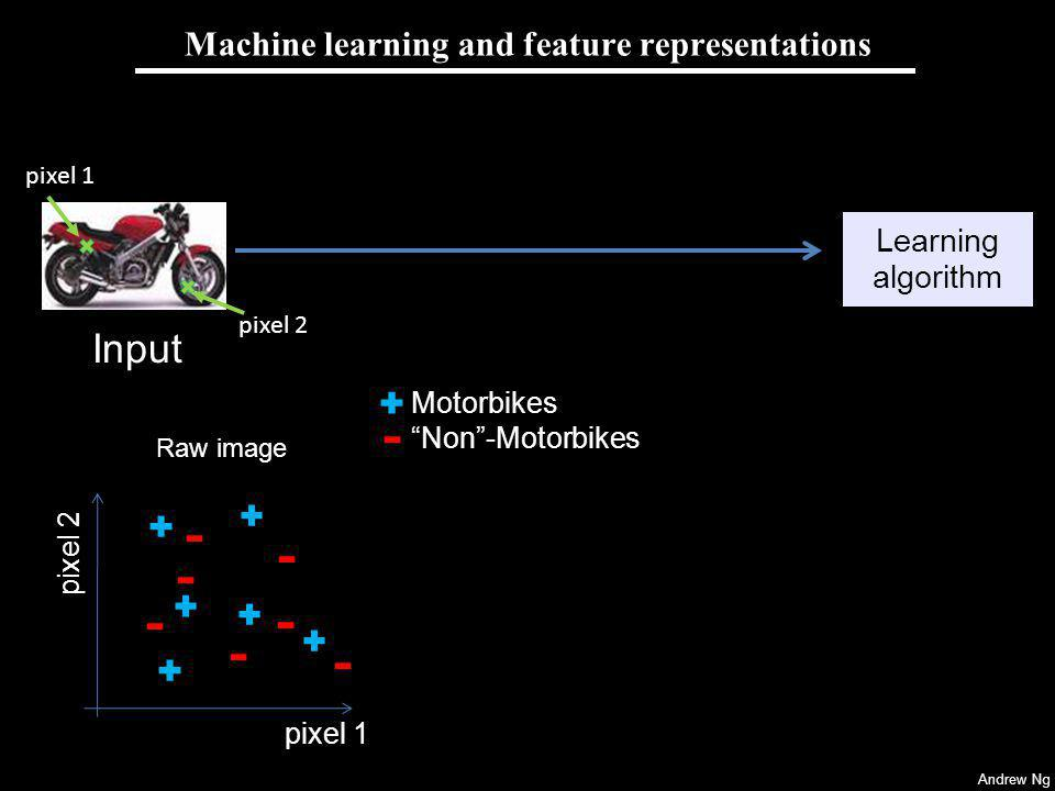 Machine learning and feature representations