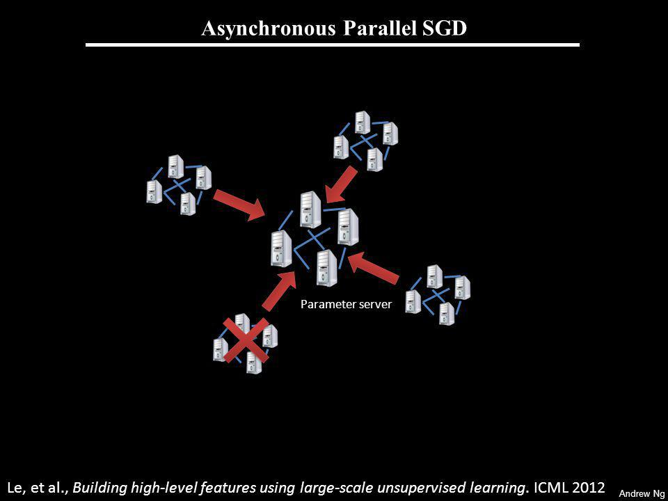 Asynchronous Parallel SGD