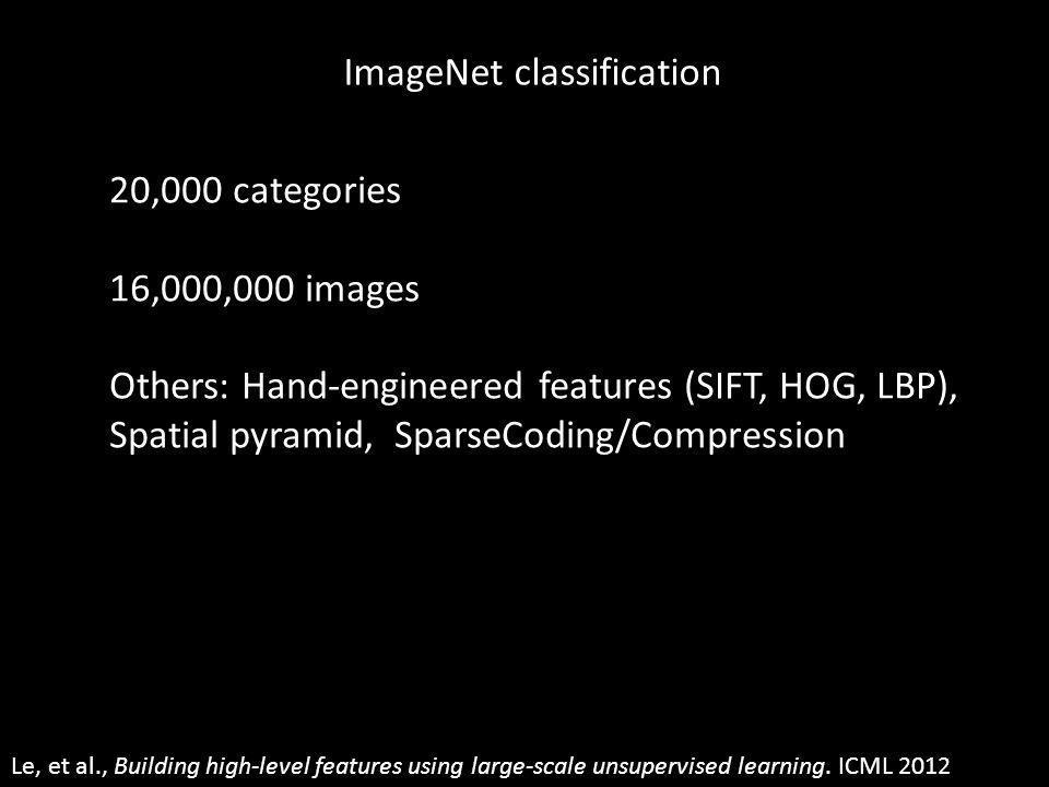 ImageNet classification