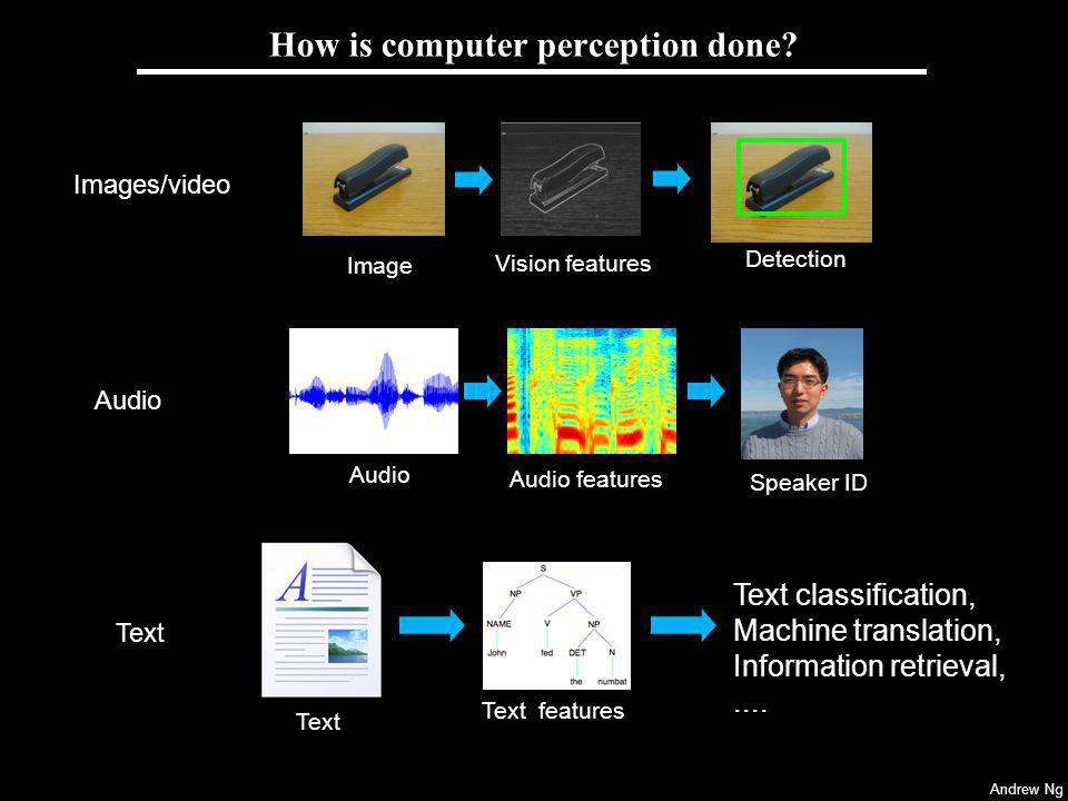 How is computer perception done
