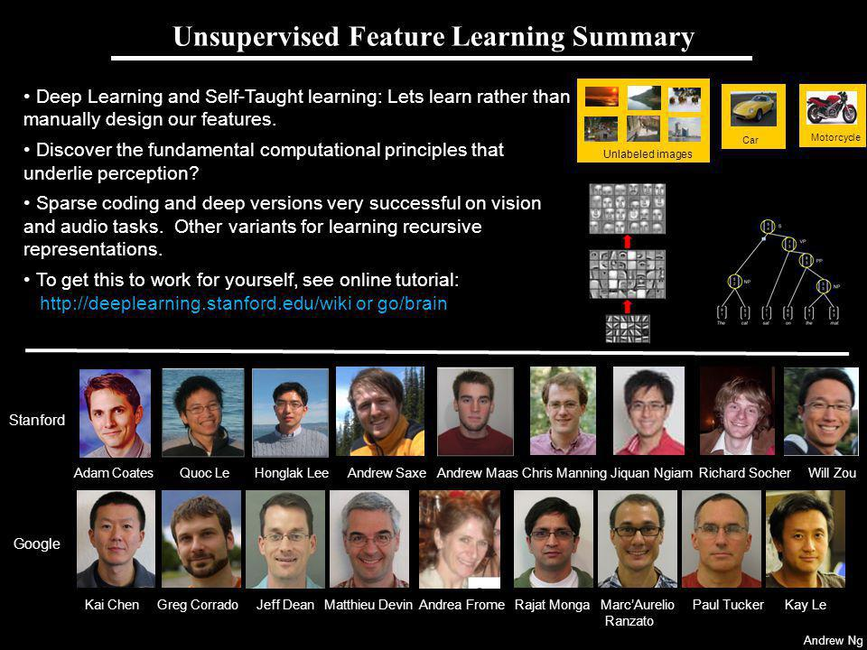 Unsupervised Feature Learning Summary