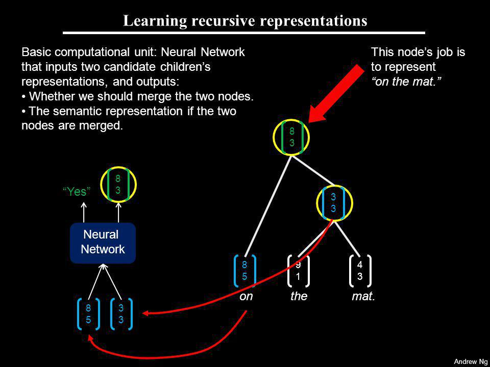 Learning recursive representations