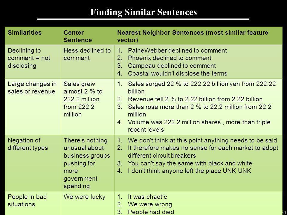 Finding Similar Sentences