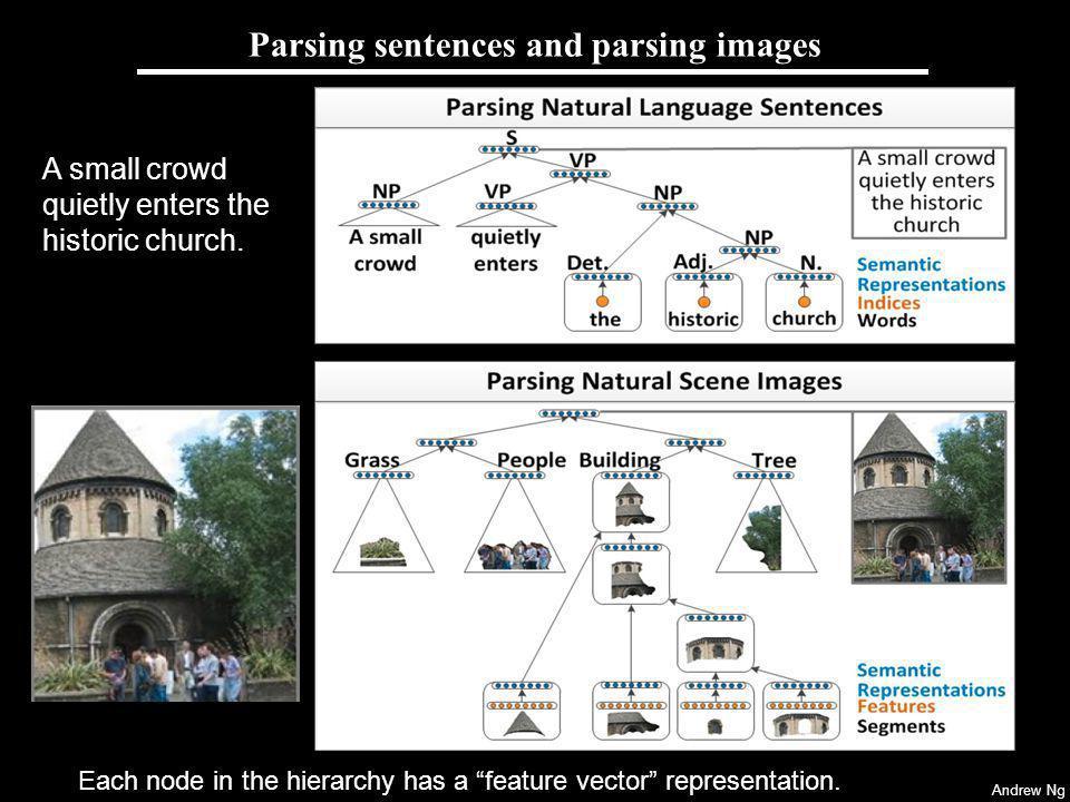 Parsing sentences and parsing images