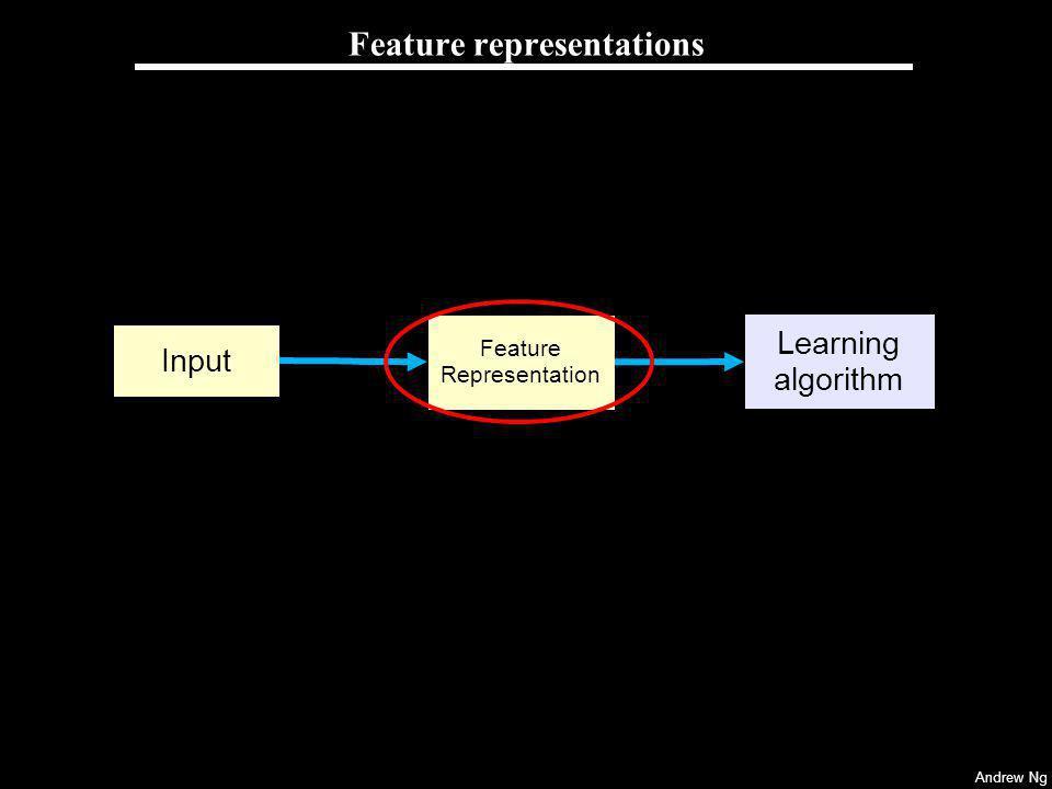 Feature representations