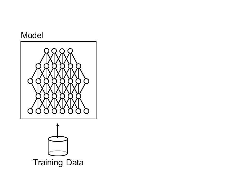 Model Training Data