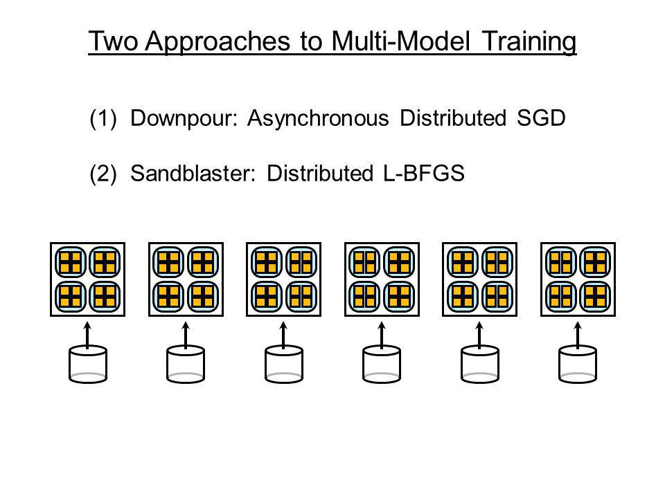 Two Approaches to Multi-Model Training