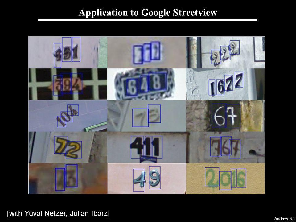 Application to Google Streetview