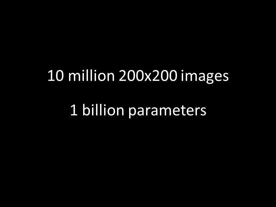 10 million 200x200 images 1 billion parameters