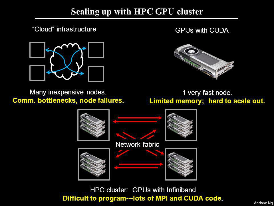 Scaling up with HPC GPU cluster