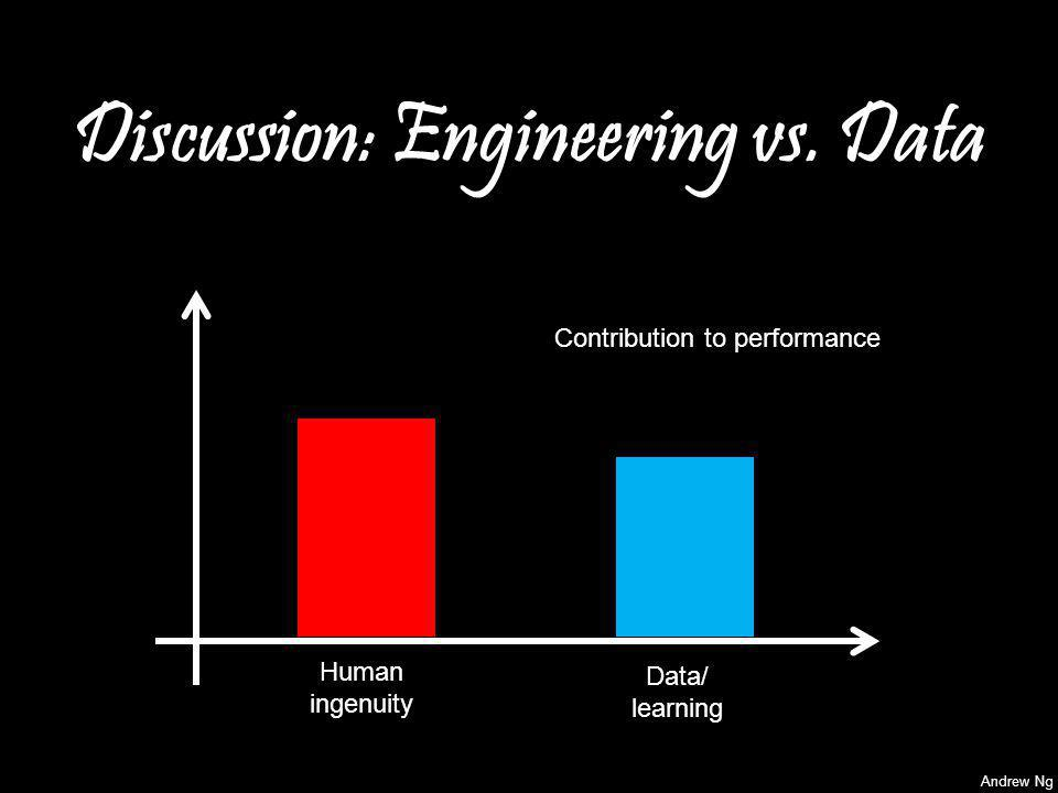 Discussion: Engineering vs. Data