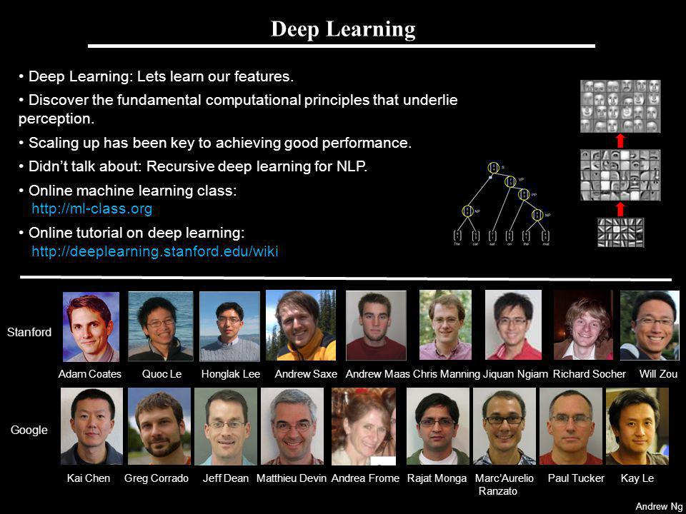 Deep Learning Deep Learning: Lets learn our features.