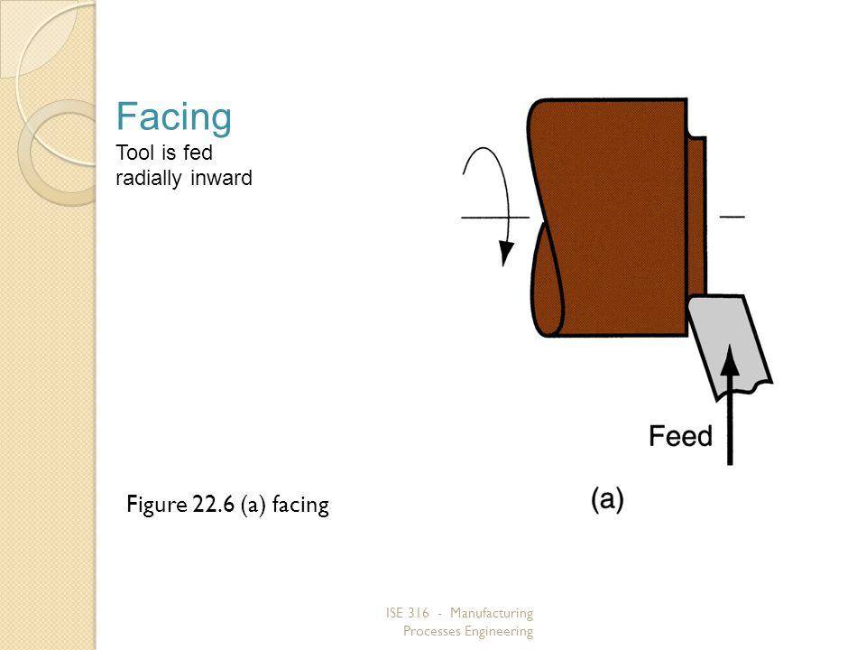 Facing Figure 22.6 (a) facing Tool is fed radially inward