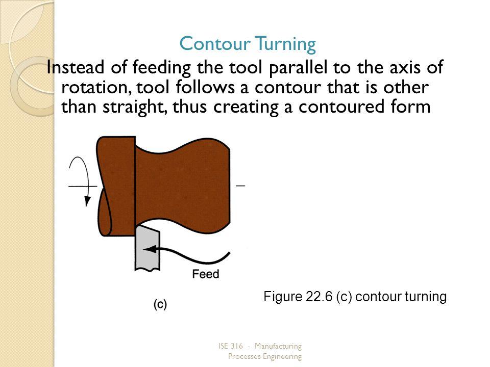Figure 22.6 (c) contour turning