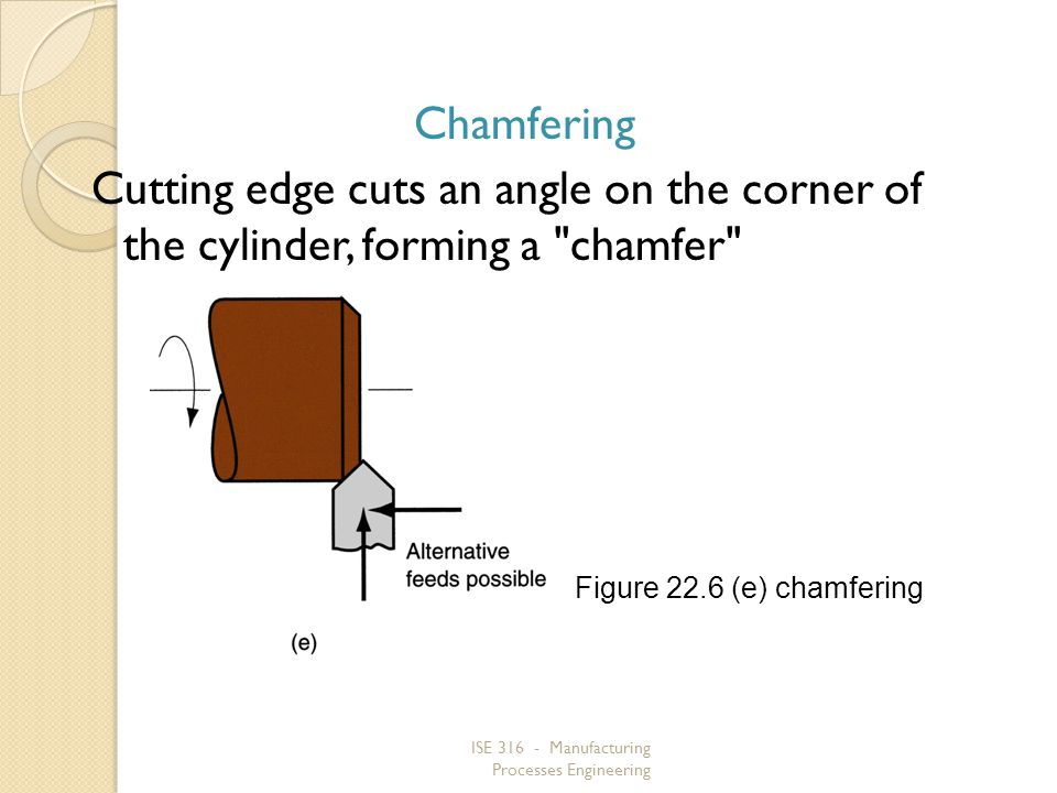 Chamfering Cutting edge cuts an angle on the corner of the cylinder, forming a chamfer Figure 22.6 (e) chamfering.