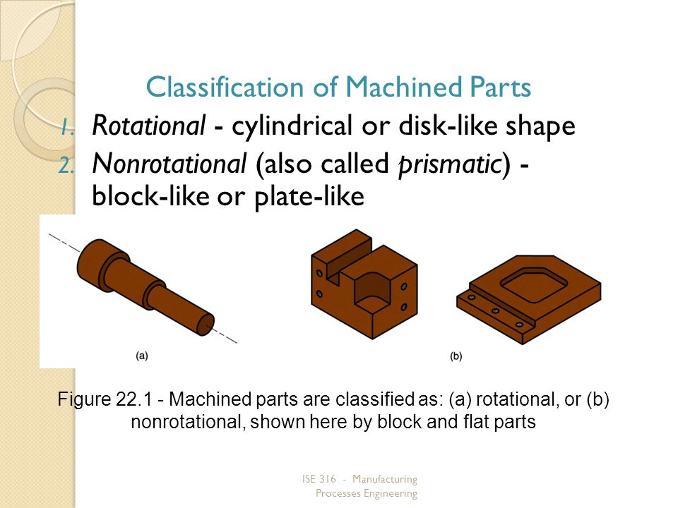 Classification of Machined Parts