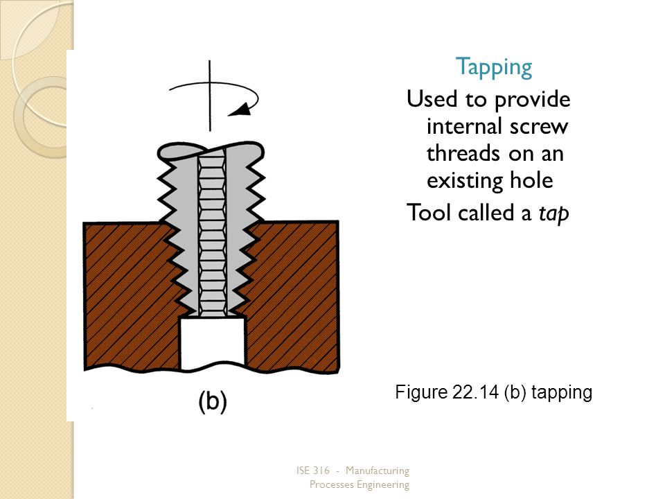Used to provide internal screw threads on an existing hole