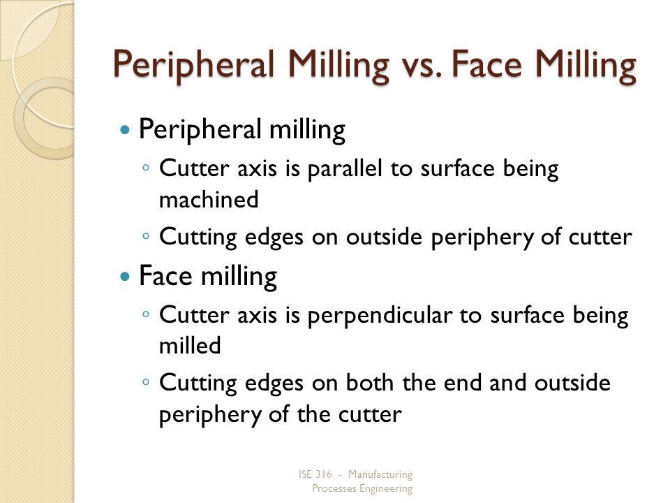 Peripheral Milling vs. Face Milling