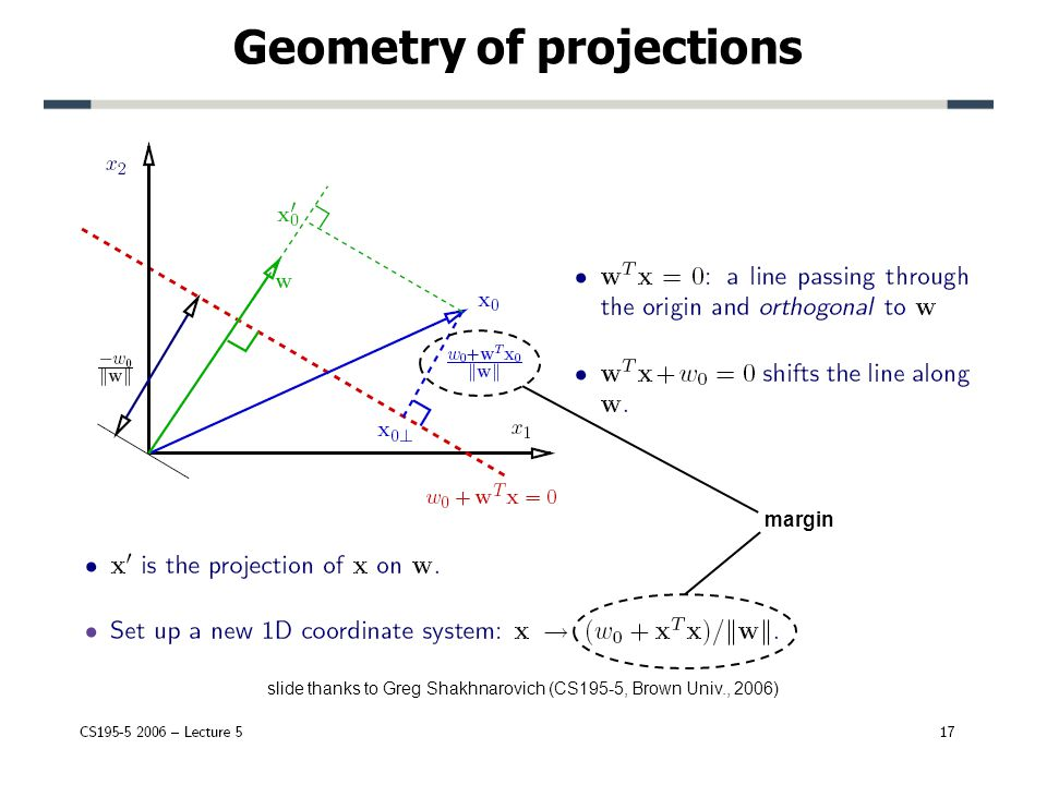 Geometry of projections