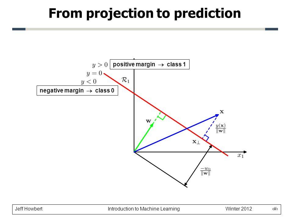 From projection to prediction