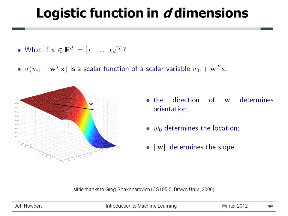 Logistic function in d dimensions