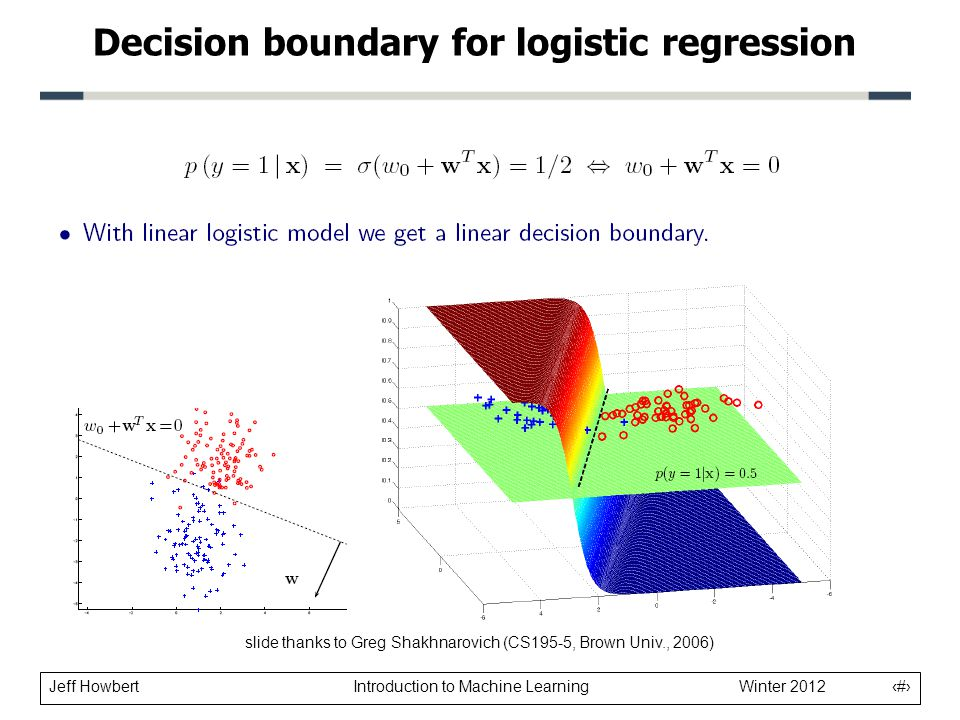 Decision boundary for logistic regression