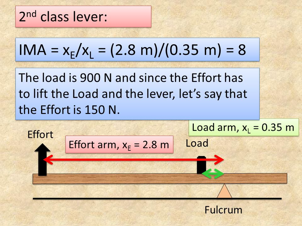 IMA = xE/xL = (2.8 m)/(0.35 m) = 8 2nd class lever: