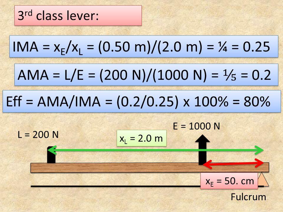 IMA = xE/xL = (0.50 m)/(2.0 m) = ¼ = 0.25