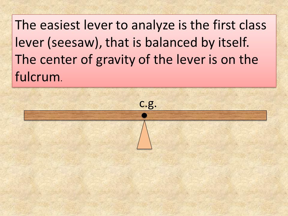 The easiest lever to analyze is the first class lever (seesaw), that is balanced by itself. The center of gravity of the lever is on the fulcrum.