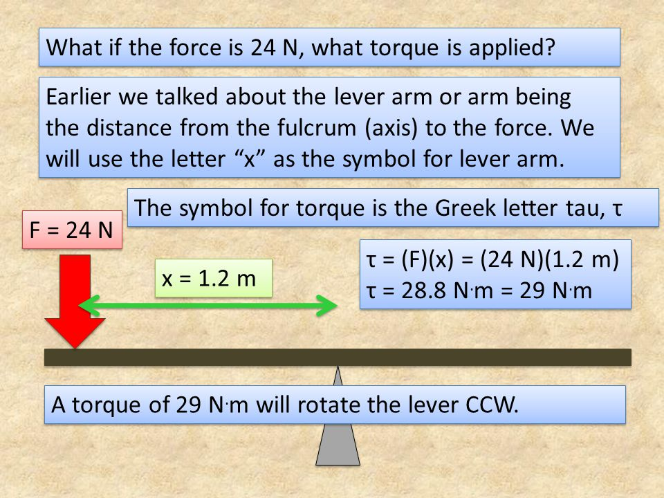 What if the force is 24 N, what torque is applied