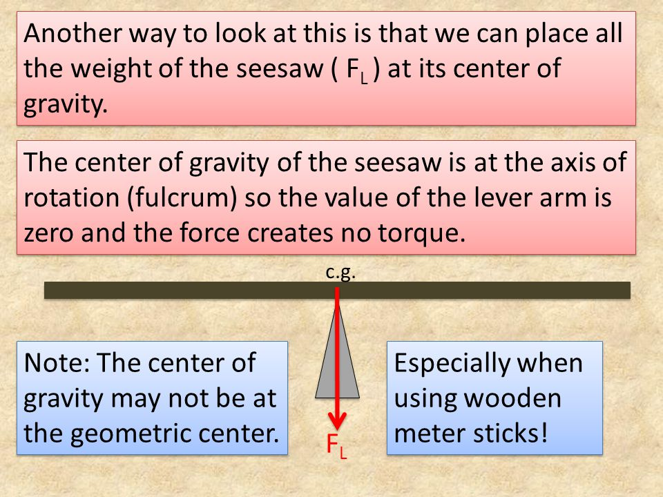 Note: The center of gravity may not be at the geometric center.