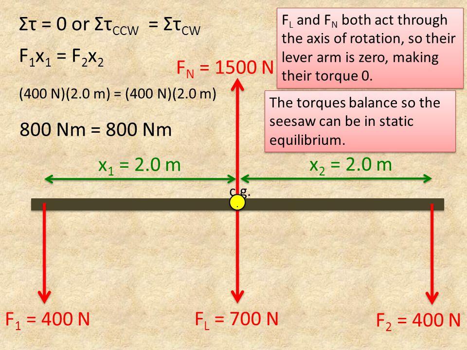 Στ = 0 or ΣτCCW = ΣτCW F1x1 = F2x2 FN = 1500 N x1 = 2.0 m x2 = 2.0 m