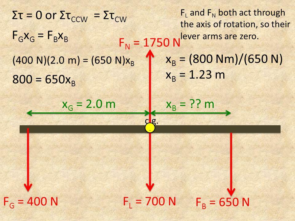 Στ = 0 or ΣτCCW = ΣτCW FGxG = FBxB FN = 1750 N xG = 2.0 m xB = m