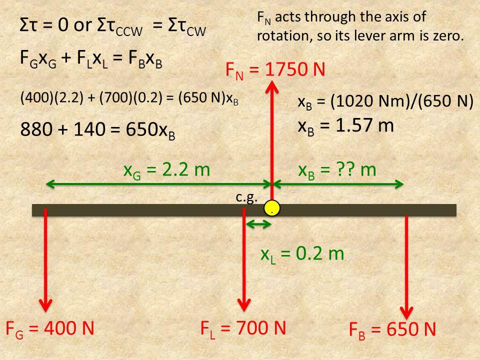 Στ = 0 or ΣτCCW = ΣτCW FGxG + FLxL = FBxB FN = 1750 N xG = 2.2 m