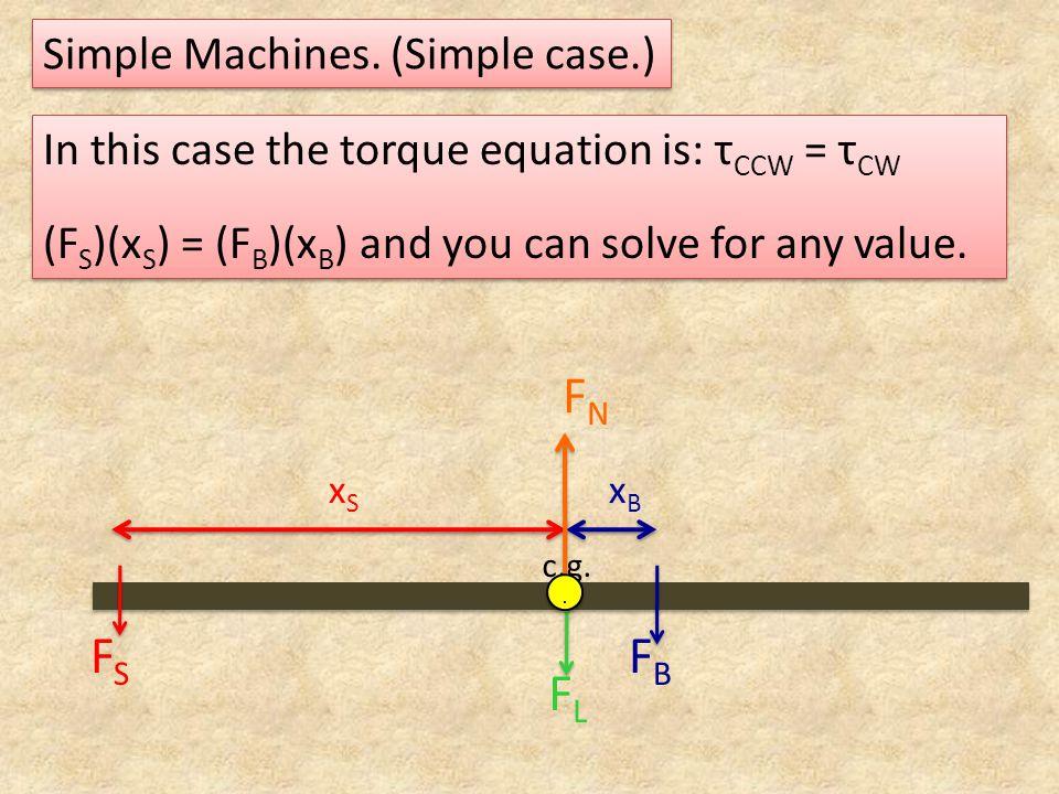 FN FS FB FL Simple Machines. (Simple case.)