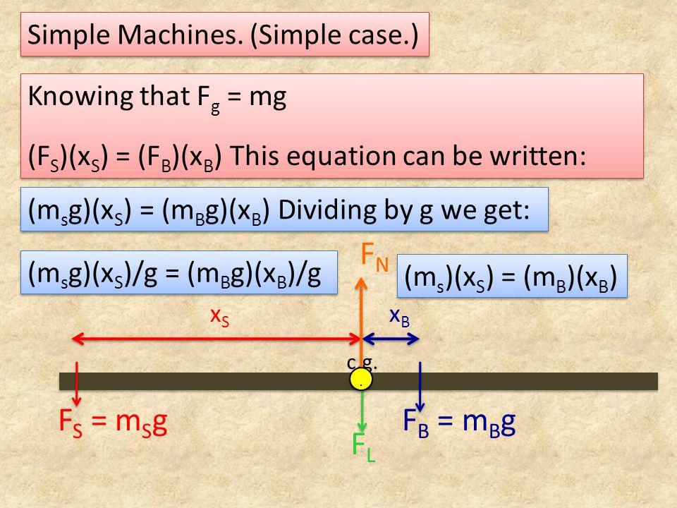 FN FS = mSg FB = mBg FL Simple Machines. (Simple case.)