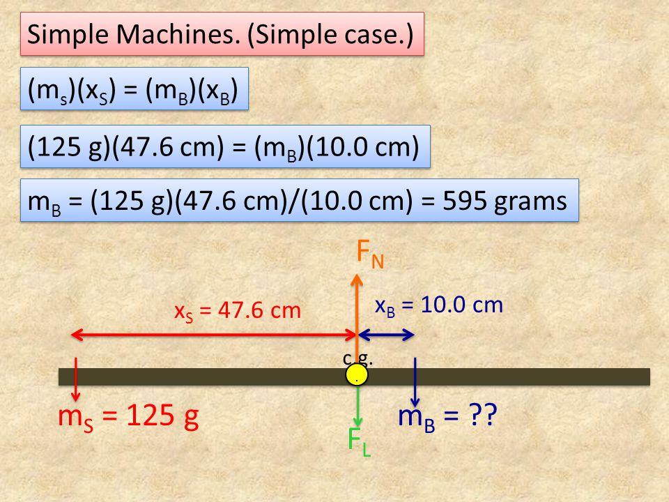 FN mS = 125 g mB = FL Simple Machines. (Simple case.)