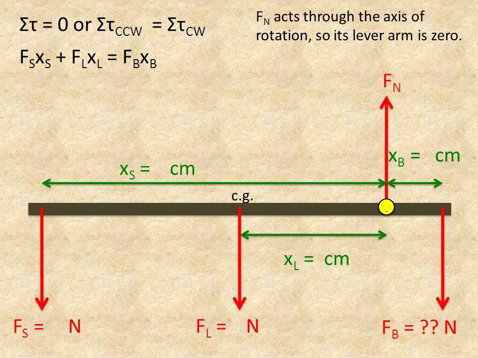 Στ = 0 or ΣτCCW = ΣτCW FSxS + FLxL = FBxB FN xS = cm xB = cm FL = N