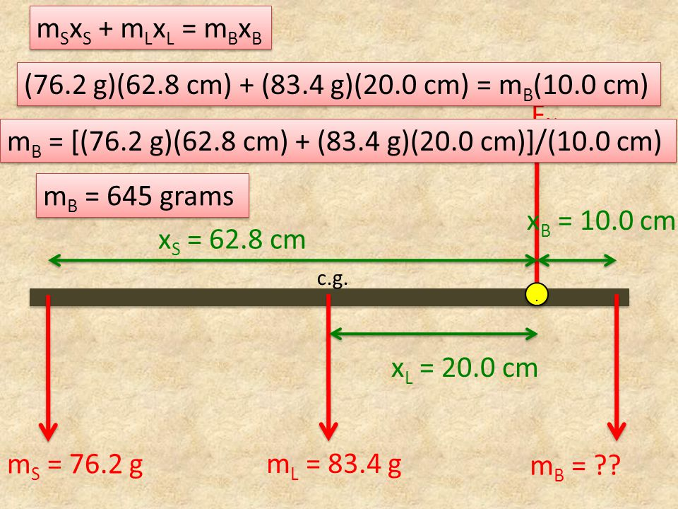 (76.2 g)(62.8 cm) + (83.4 g)(20.0 cm) = mB(10.0 cm) FN