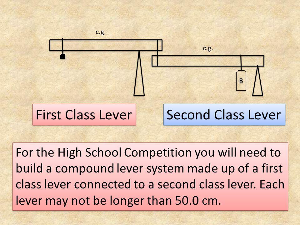 First Class Lever Second Class Lever