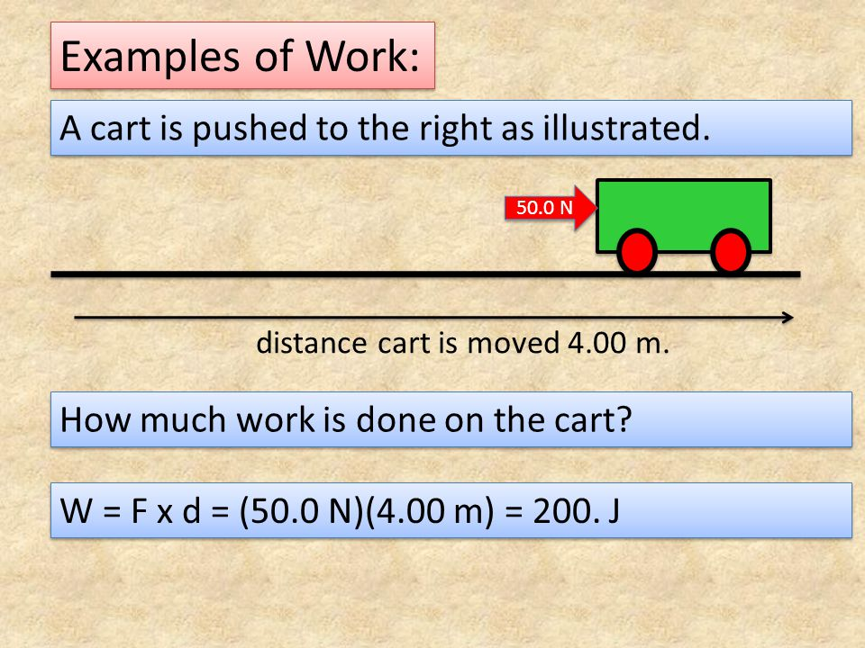 Examples of Work: A cart is pushed to the right as illustrated.