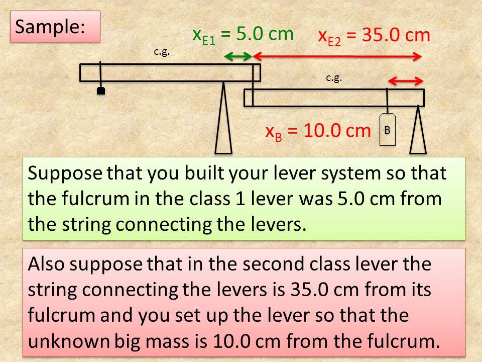 Sample: xE1 = 5.0 cm xE2 = 35.0 cm xB = 10.0 cm