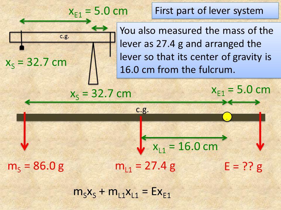 xE1 = 5.0 cm xS = 32.7 cm xS = 32.7 cm xE1 = 5.0 cm mL1 = 27.4 g