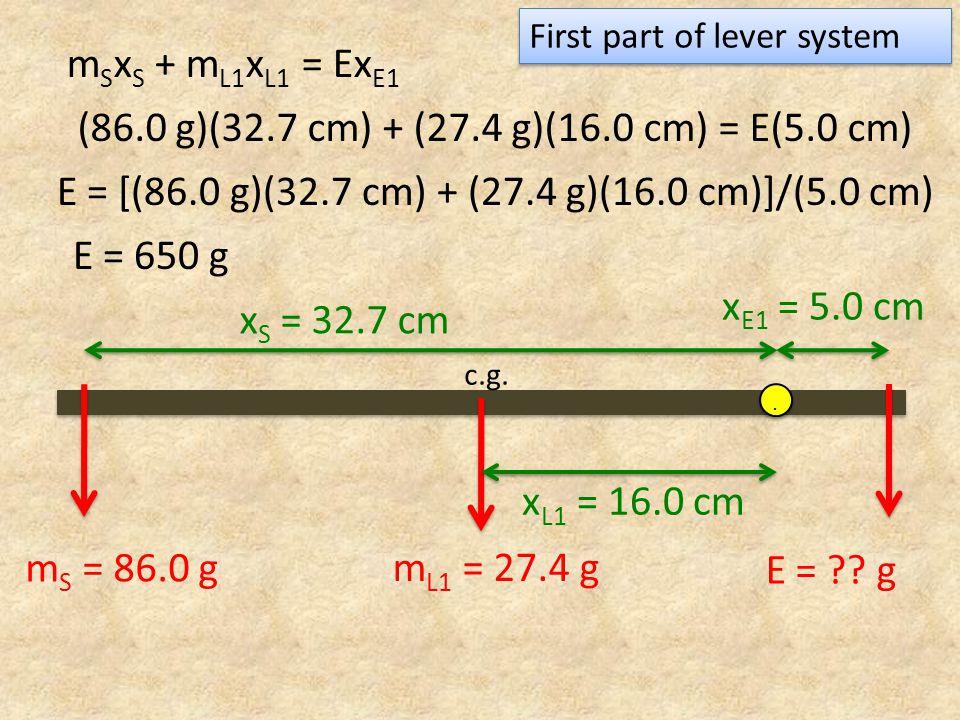 (86.0 g)(32.7 cm) + (27.4 g)(16.0 cm) = E(5.0 cm)