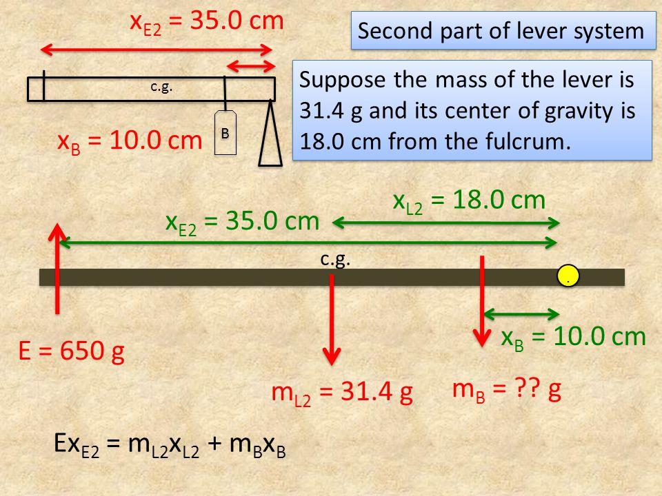 xE2 = 35.0 cm xB = 10.0 cm xL2 = 18.0 cm xE2 = 35.0 cm xB = 10.0 cm