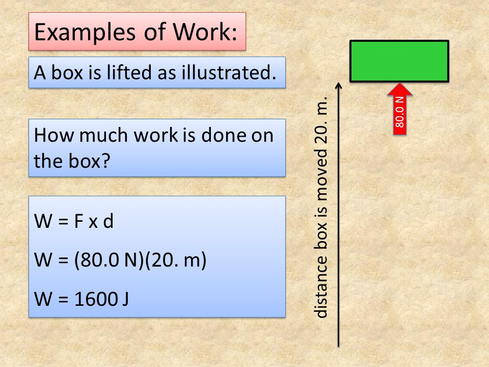 Examples of Work: A box is lifted as illustrated.